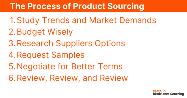 product-sourcing-process-101-hktdc