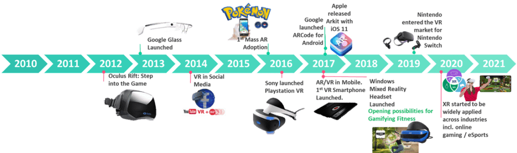 roadmap of mixed reality toys and gaming development